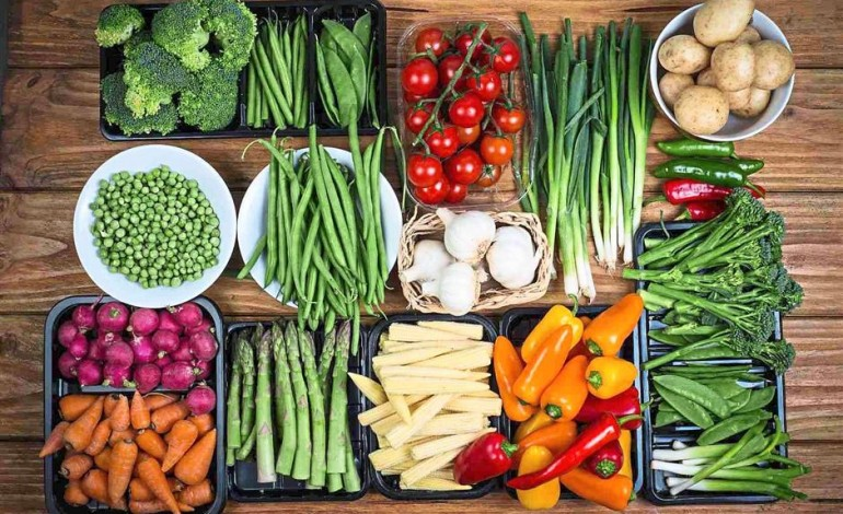 Consumers are becoming more Food Conscious