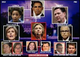Shocking Intel Memo Reveals Corruption At FBI and DOJ: Will Anyone Go To Jail?